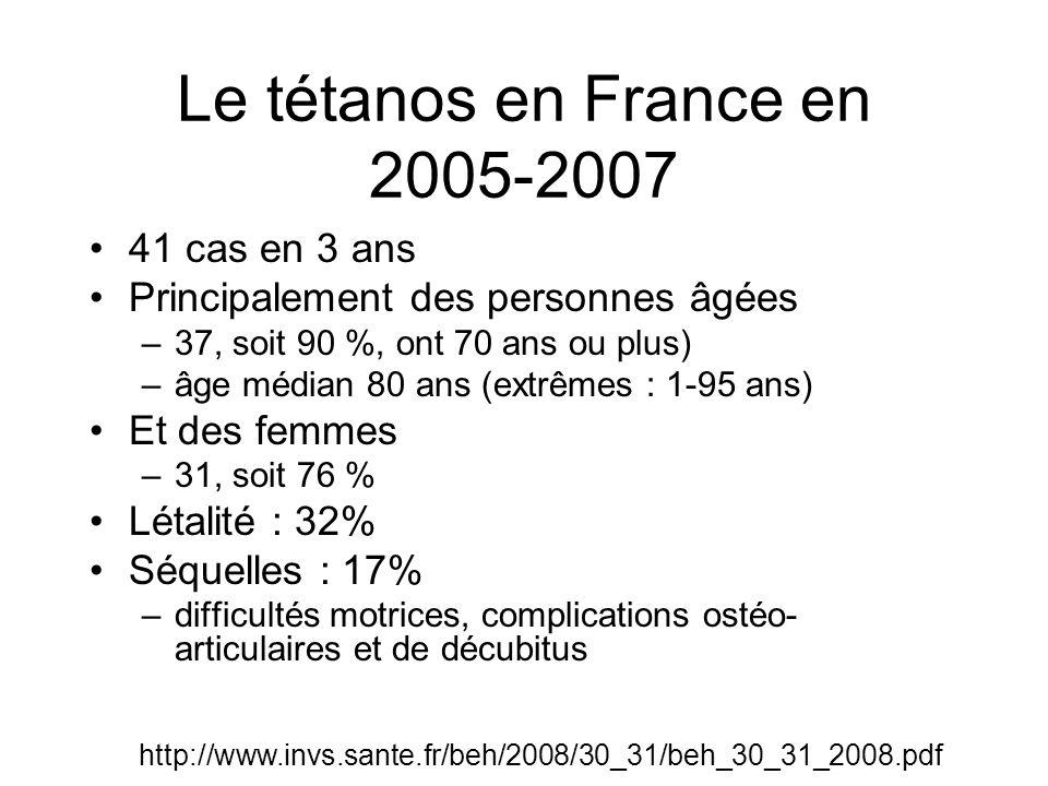 Le tétanos en France en 2005-2007