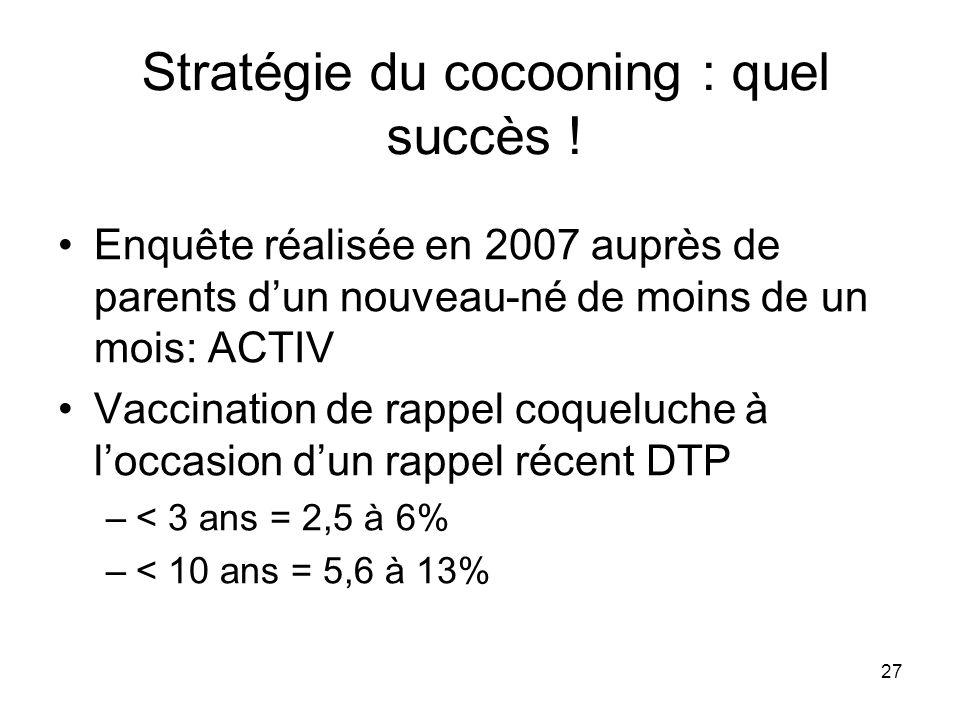Stratégie du cocooning : quel succès !