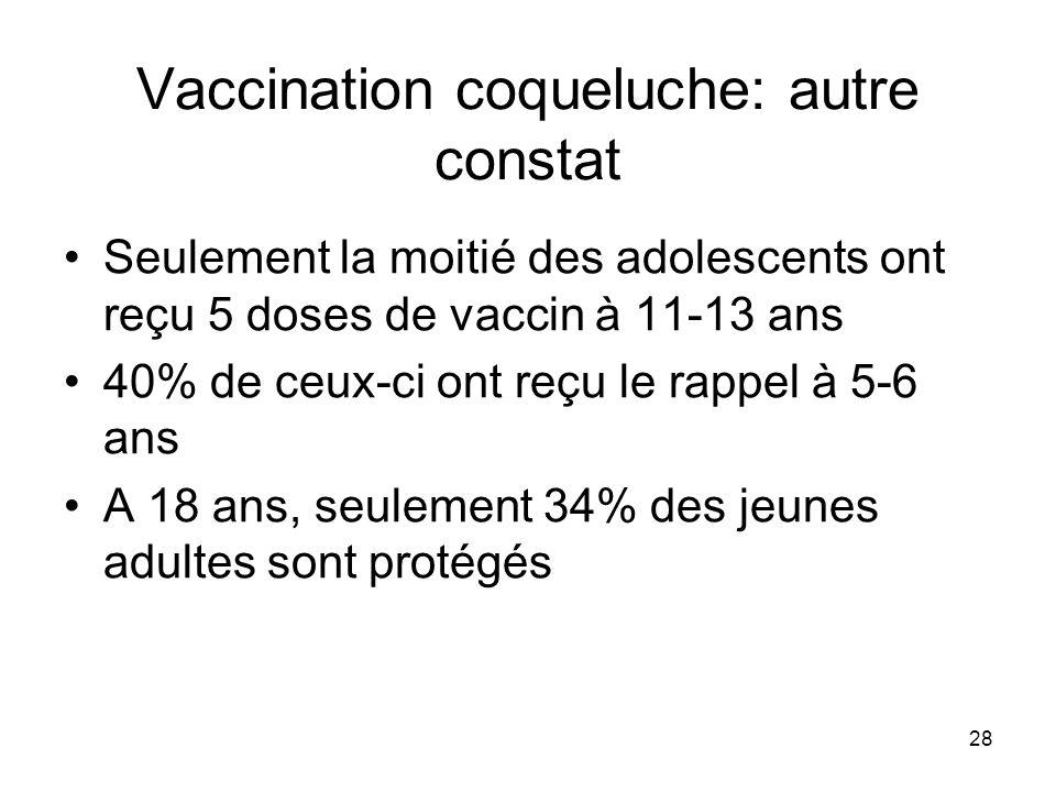 Vaccination coqueluche: autre constat