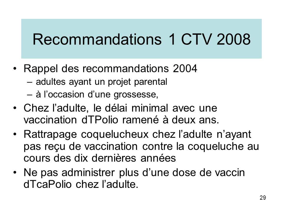 Recommandations 1 CTV 2008 Rappel des recommandations 2004