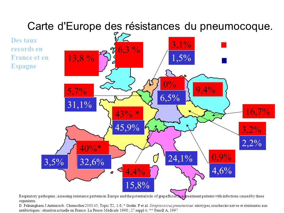 Carte d Europe des résistances du pneumocoque.