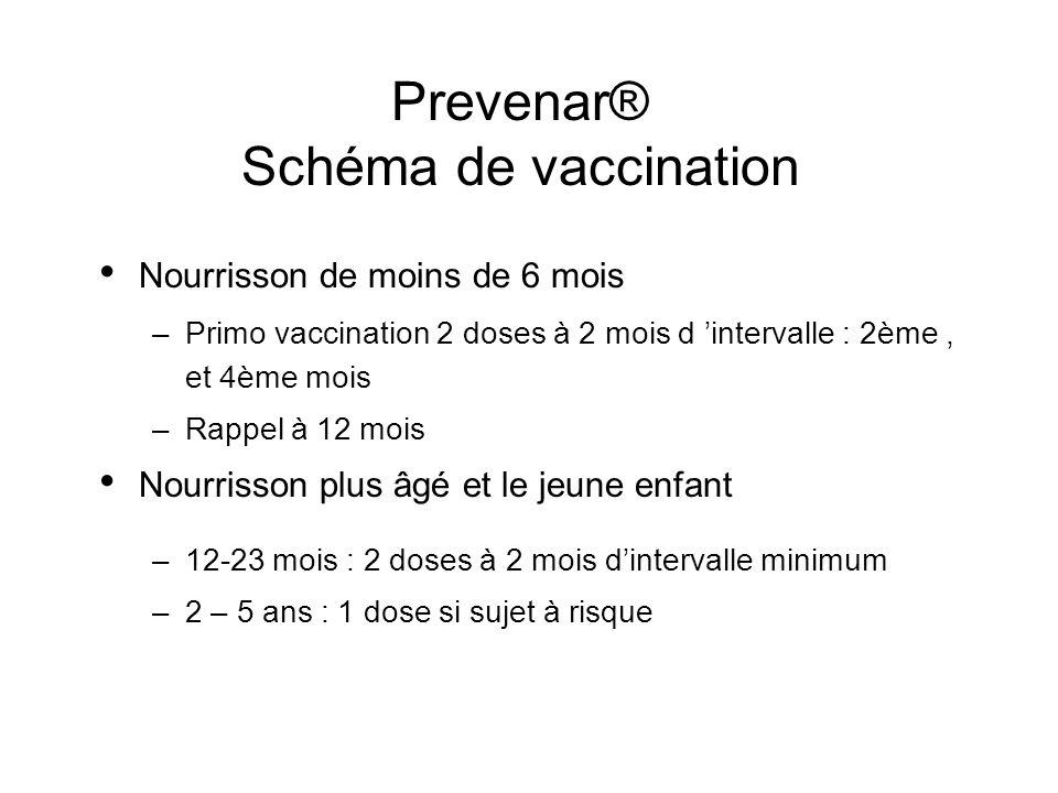 Prevenar® Schéma de vaccination