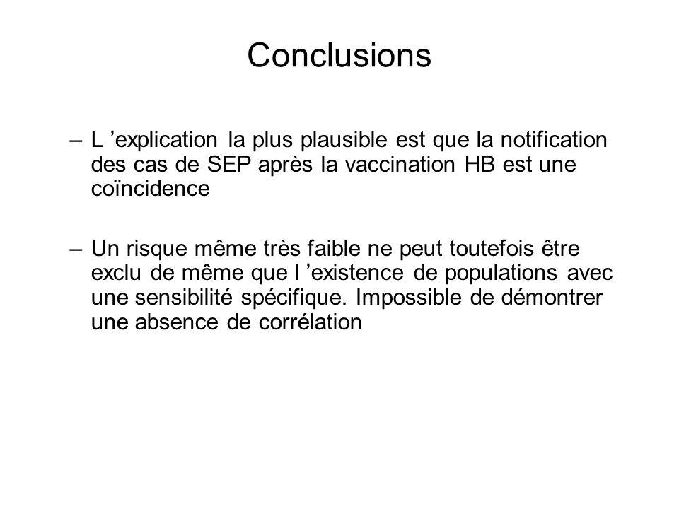 Conclusions L 'explication la plus plausible est que la notification des cas de SEP après la vaccination HB est une coïncidence.