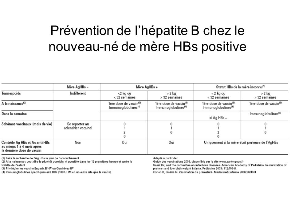 Prévention de l'hépatite B chez le nouveau-né de mère HBs positive