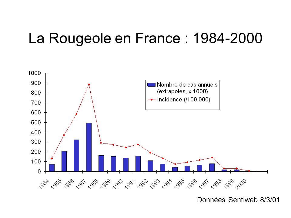 La Rougeole en France : 1984-2000