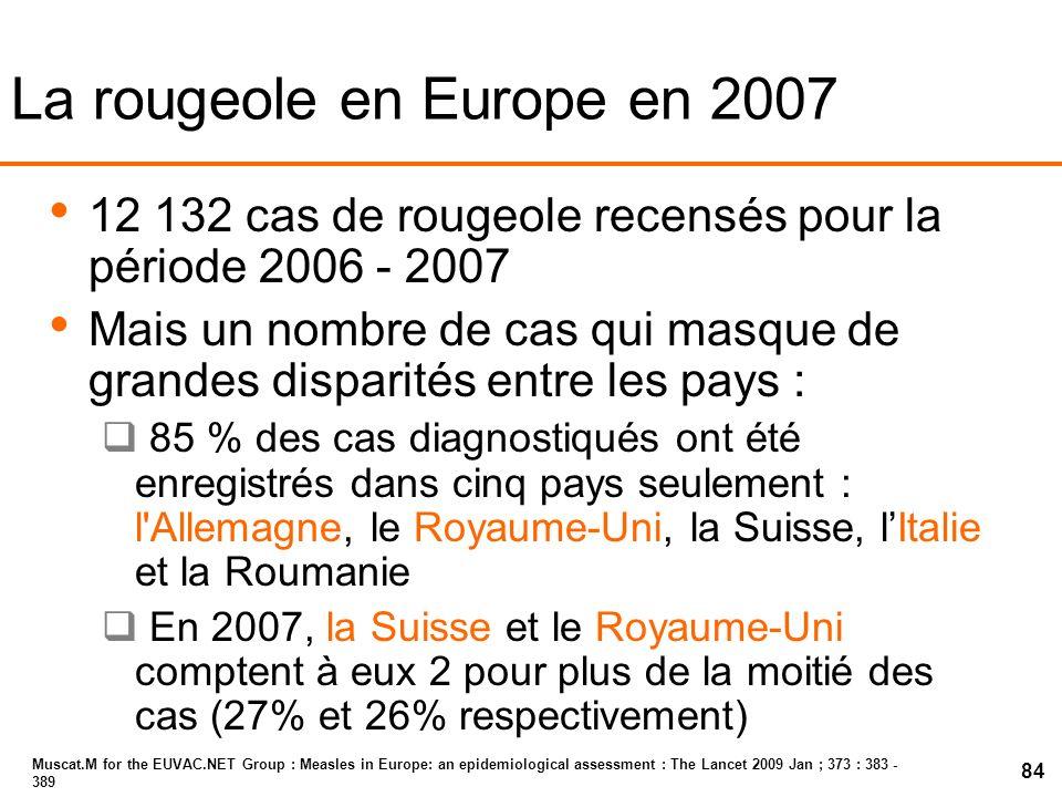 La rougeole en Europe en 2007