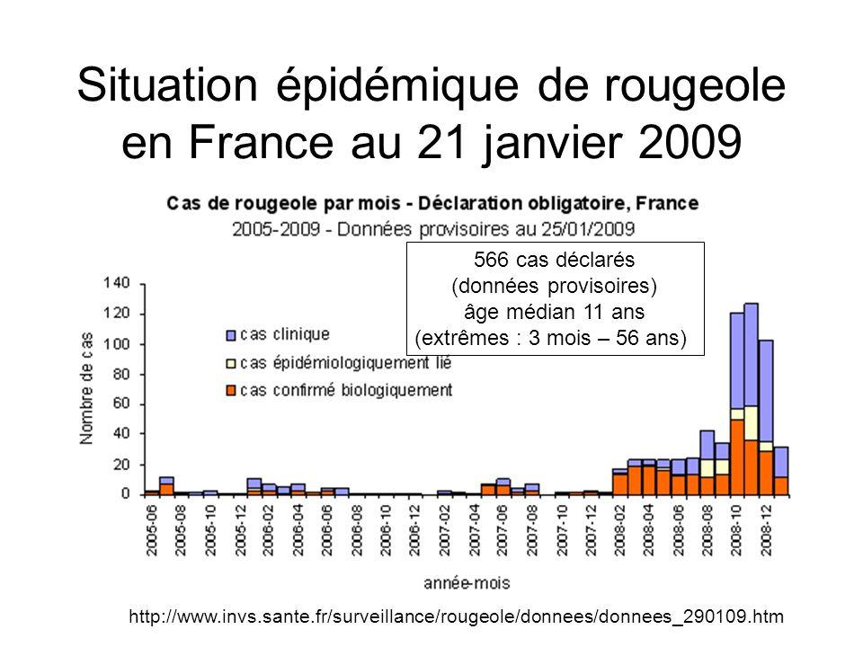 Situation épidémique de rougeole en France au 21 janvier 2009