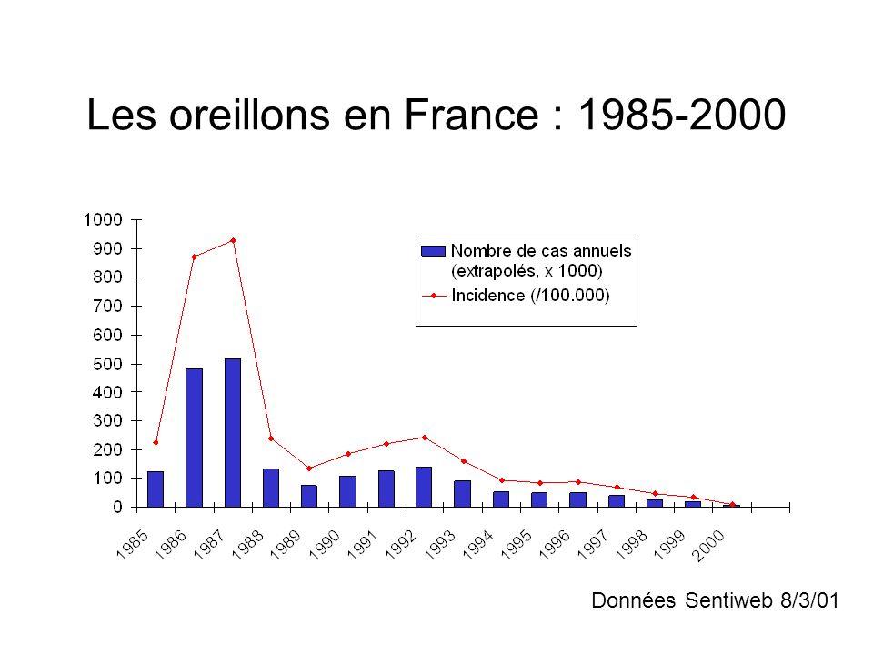 Les oreillons en France : 1985-2000
