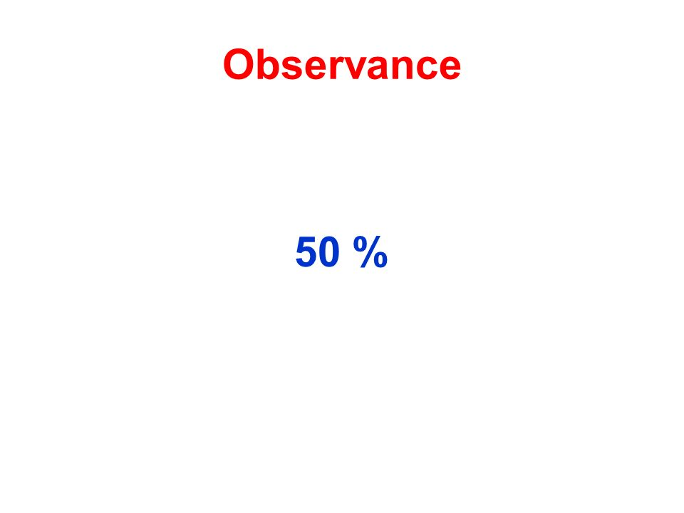 Observance 50 %