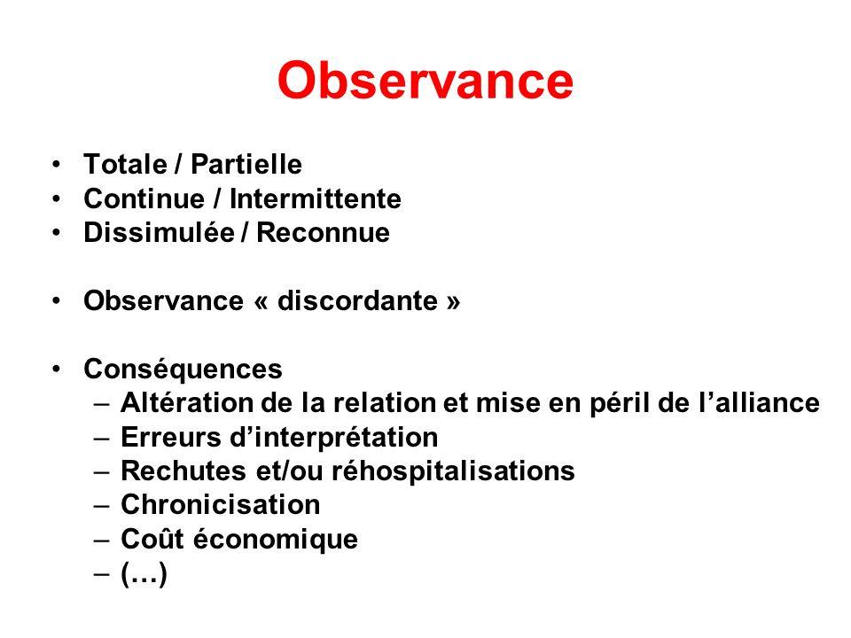 Observance Totale / Partielle Continue / Intermittente