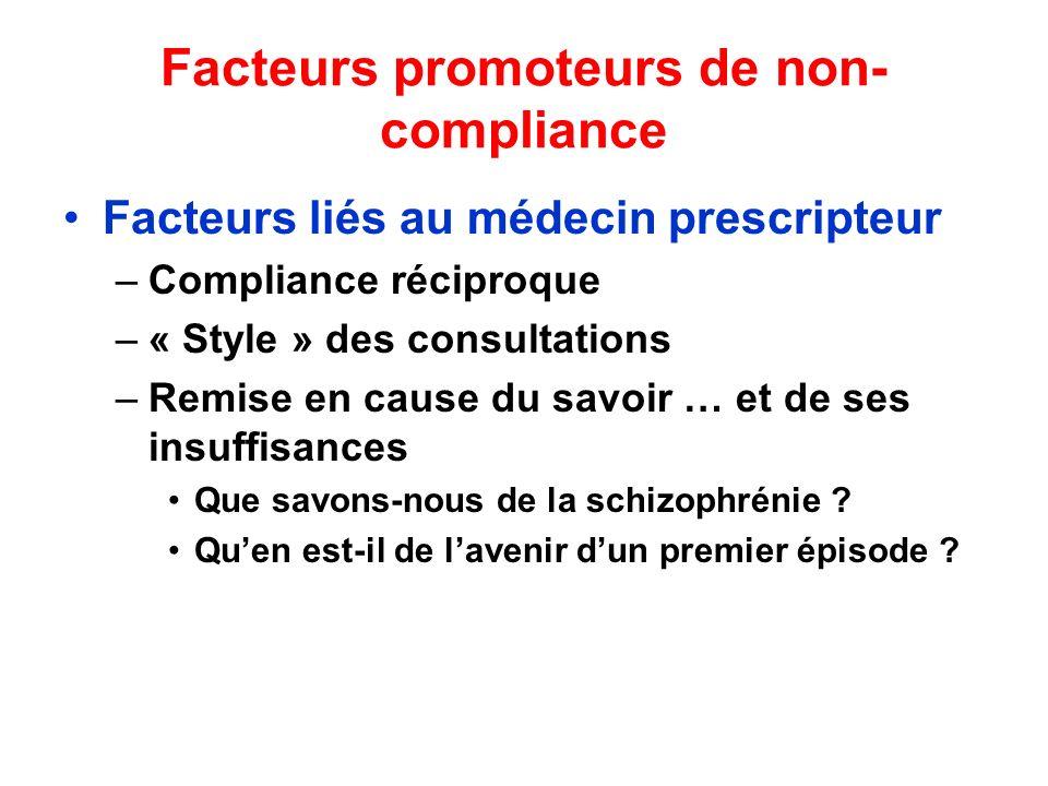 Facteurs promoteurs de non-compliance