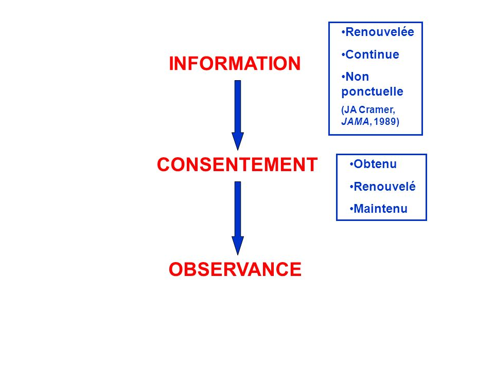 INFORMATION CONSENTEMENT OBSERVANCE