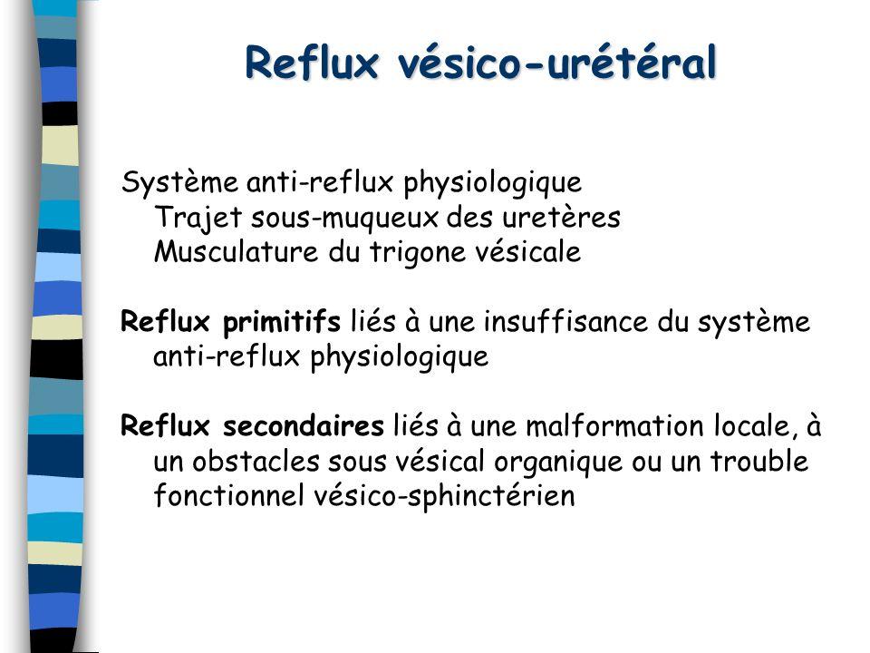 Reflux vésico-urétéral