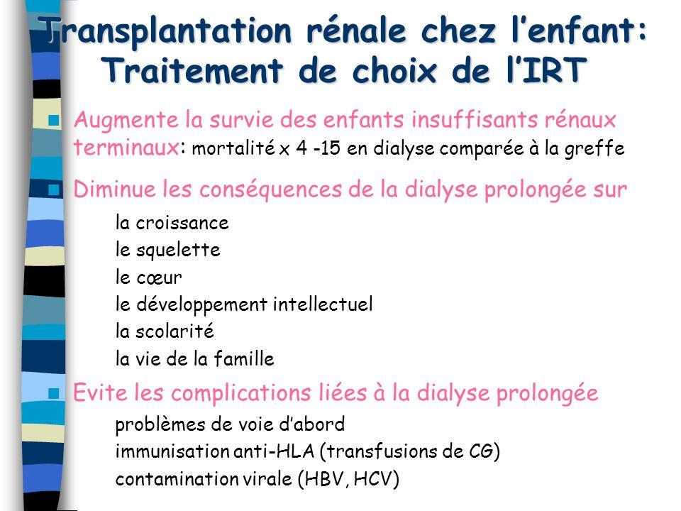 Transplantation rénale chez l'enfant: Traitement de choix de l'IRT