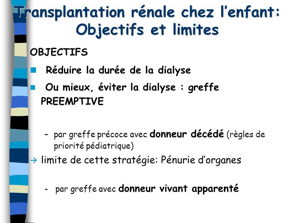Transplantation rénale chez l'enfant: