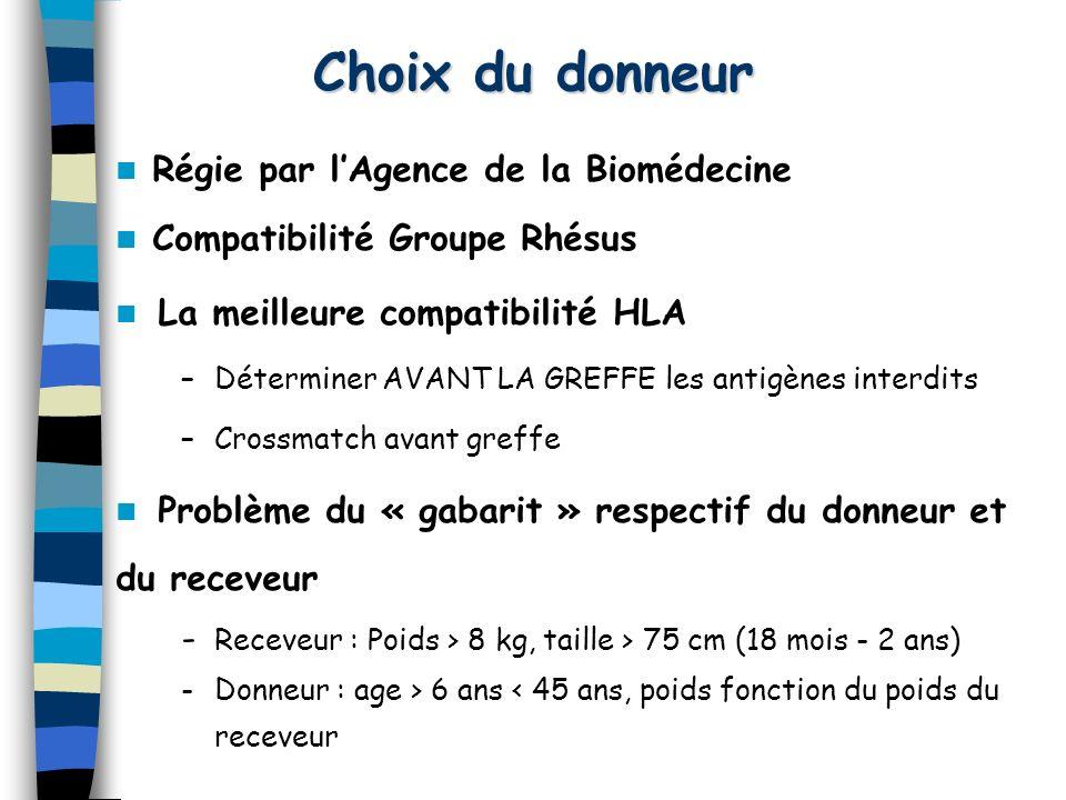 Choix du donneur Régie par l'Agence de la Biomédecine