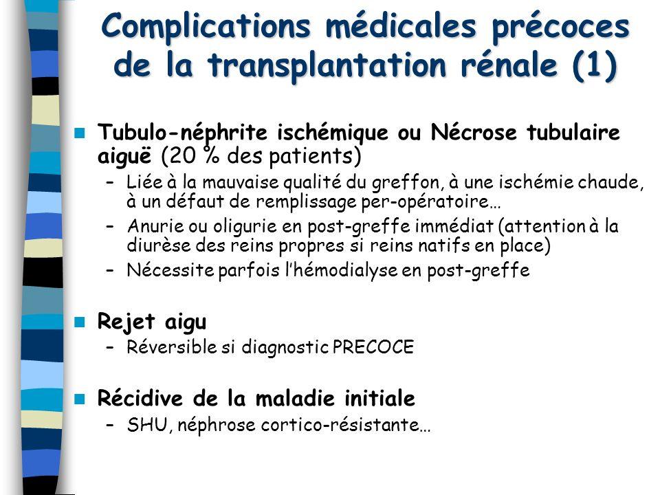 Complications médicales précoces de la transplantation rénale (1)