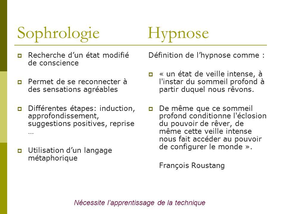 Sophrologie Hypnose Recherche d'un état modifié de conscience