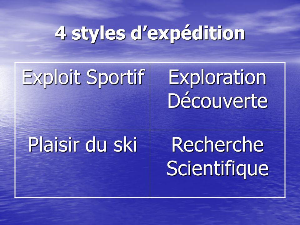 Exploration Découverte