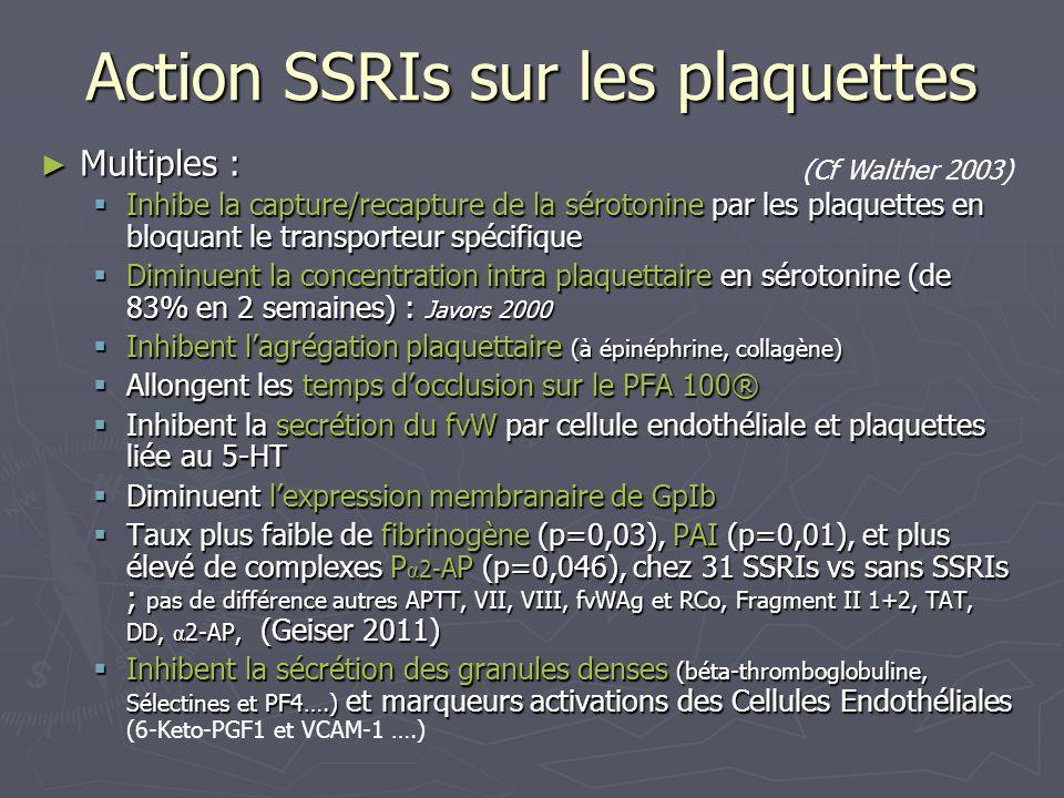 Action SSRIs sur les plaquettes