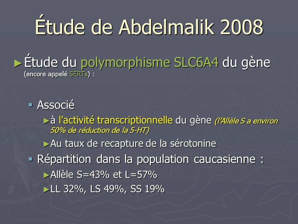 Étude de Abdelmalik 2008 Étude du polymorphisme SLC6A4 du gène (encore appelé SERTs) : Associé.