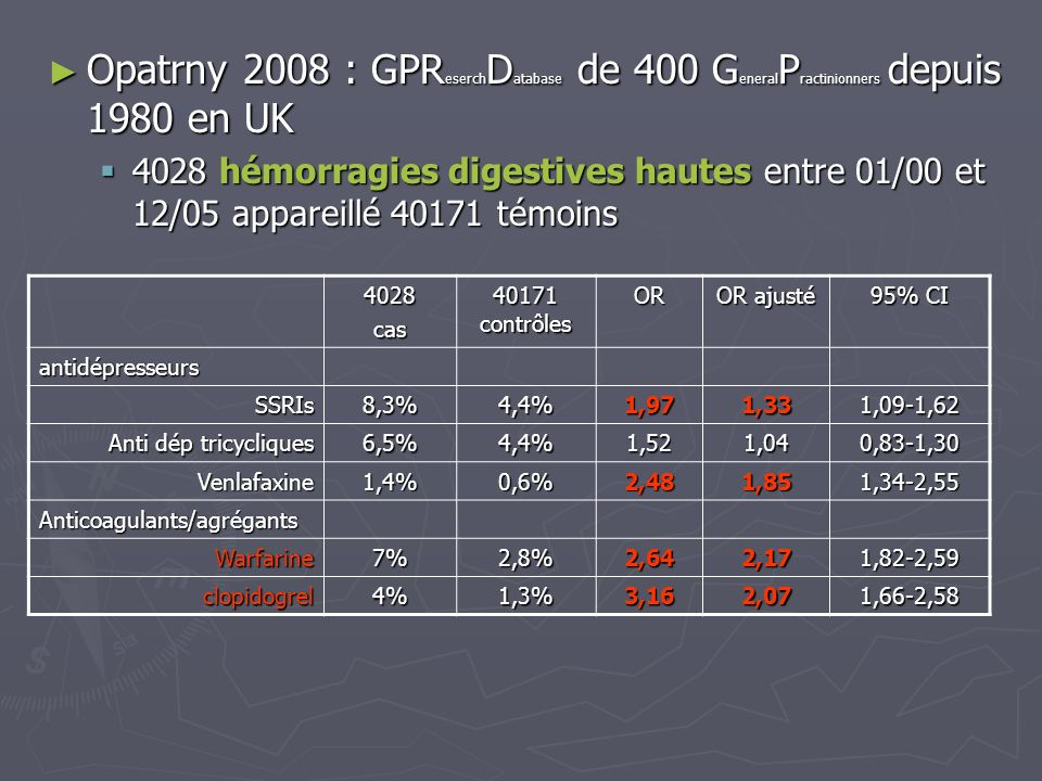 Opatrny 2008 : GPReserchDatabase de 400 GeneralPractinionners depuis 1980 en UK