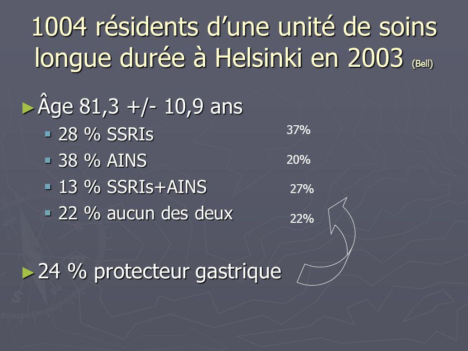 1004 résidents d'une unité de soins longue durée à Helsinki en 2003 (Bell)