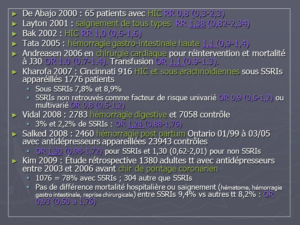 De Abajo 2000 : 65 patients avec HIC RR 0,8 (0,3-2,3)