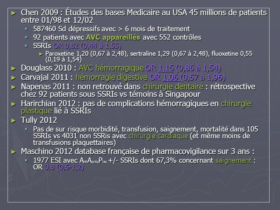 Douglass 2010 : AVC hémorragique OR 1,15 (0,86 à 1,54)