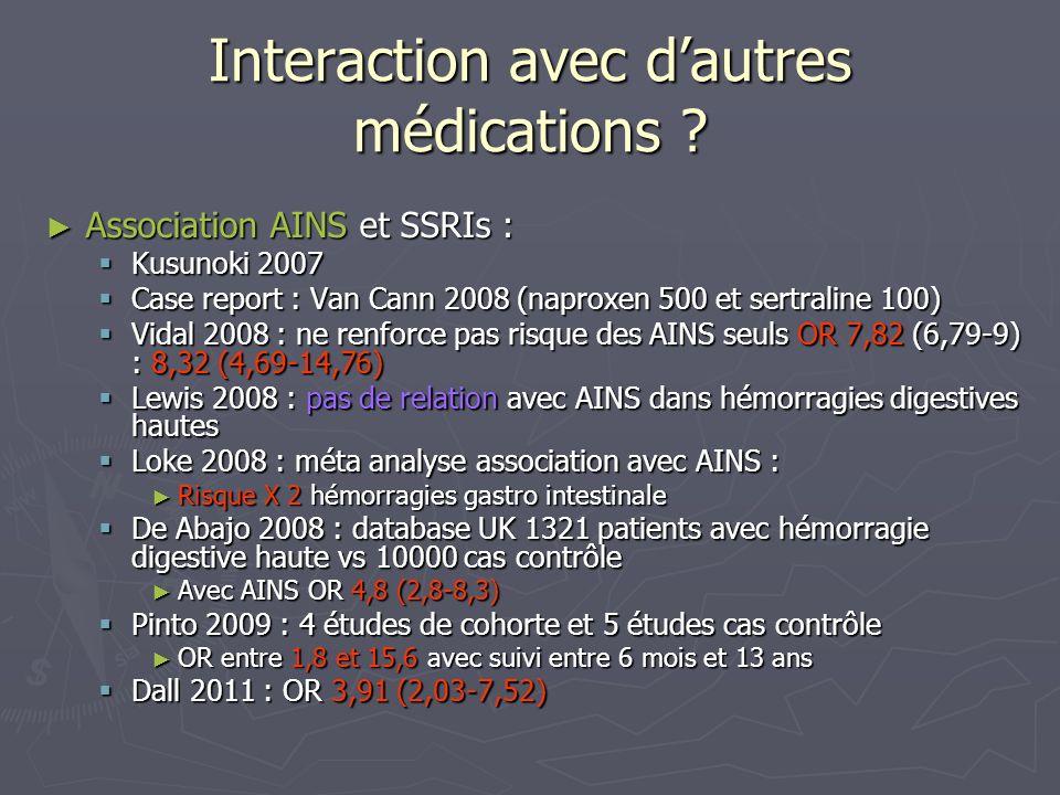Interaction avec d'autres médications