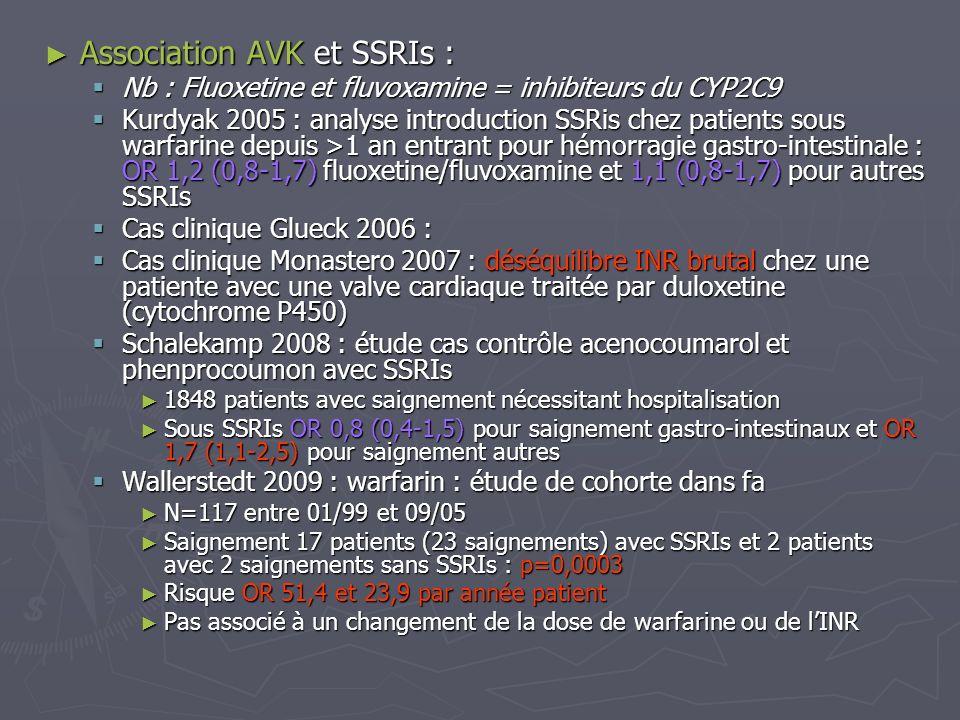 Association AVK et SSRIs :