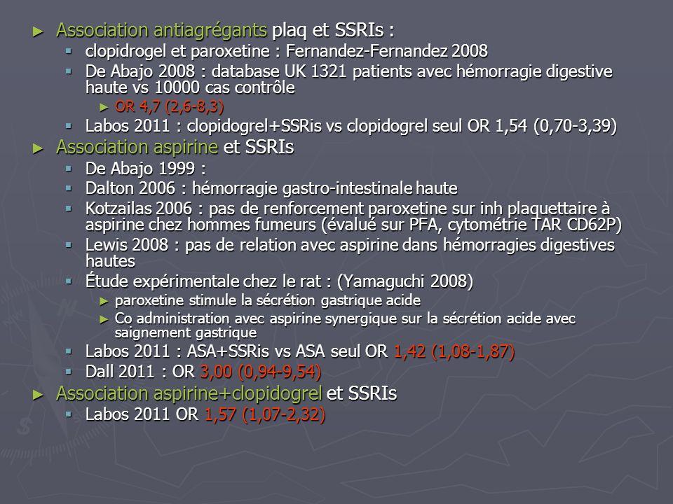Association antiagrégants plaq et SSRIs :