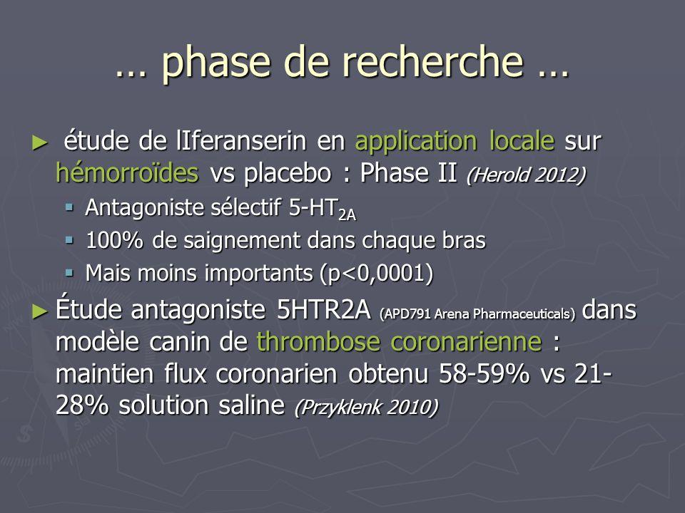 … phase de recherche … étude de lIferanserin en application locale sur hémorroïdes vs placebo : Phase II (Herold 2012)