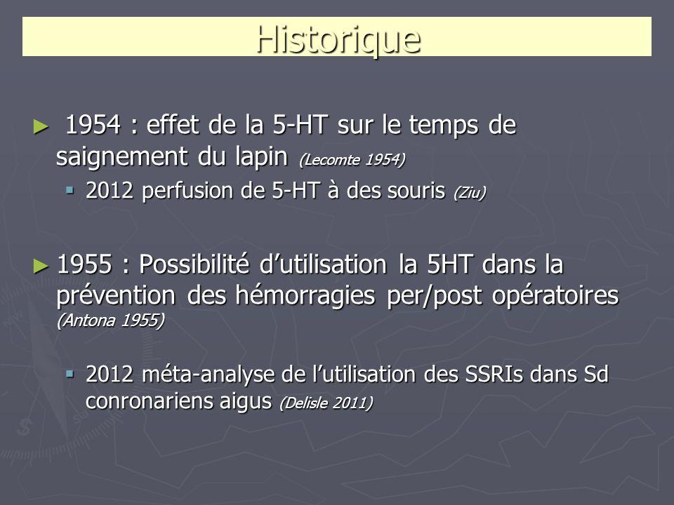 Historique 1954 : effet de la 5-HT sur le temps de saignement du lapin (Lecomte 1954) 2012 perfusion de 5-HT à des souris (Ziu)