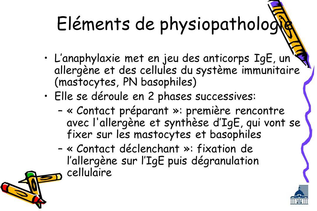 Eléments de physiopathologie
