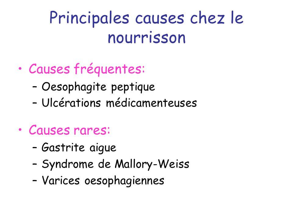 Principales causes chez le nourrisson