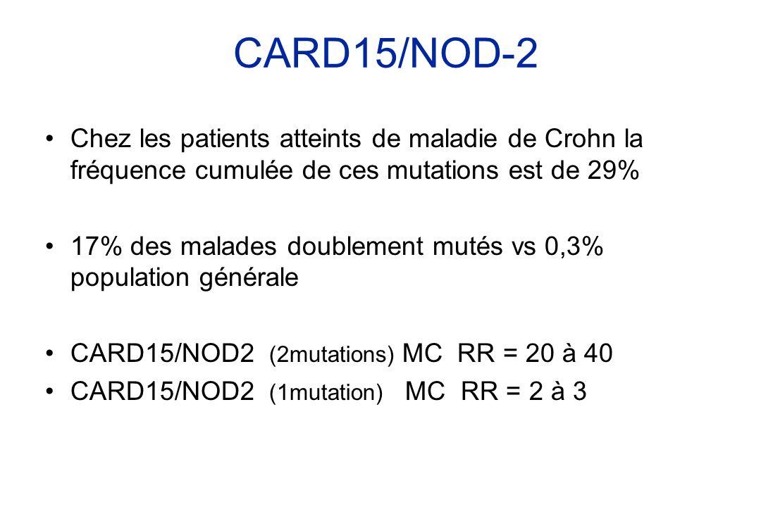 CARD15/NOD-2 Chez les patients atteints de maladie de Crohn la fréquence cumulée de ces mutations est de 29%