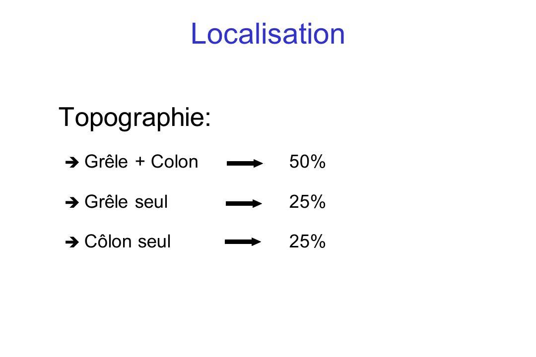 Localisation Topographie: Grêle + Colon 50% Grêle seul 25%