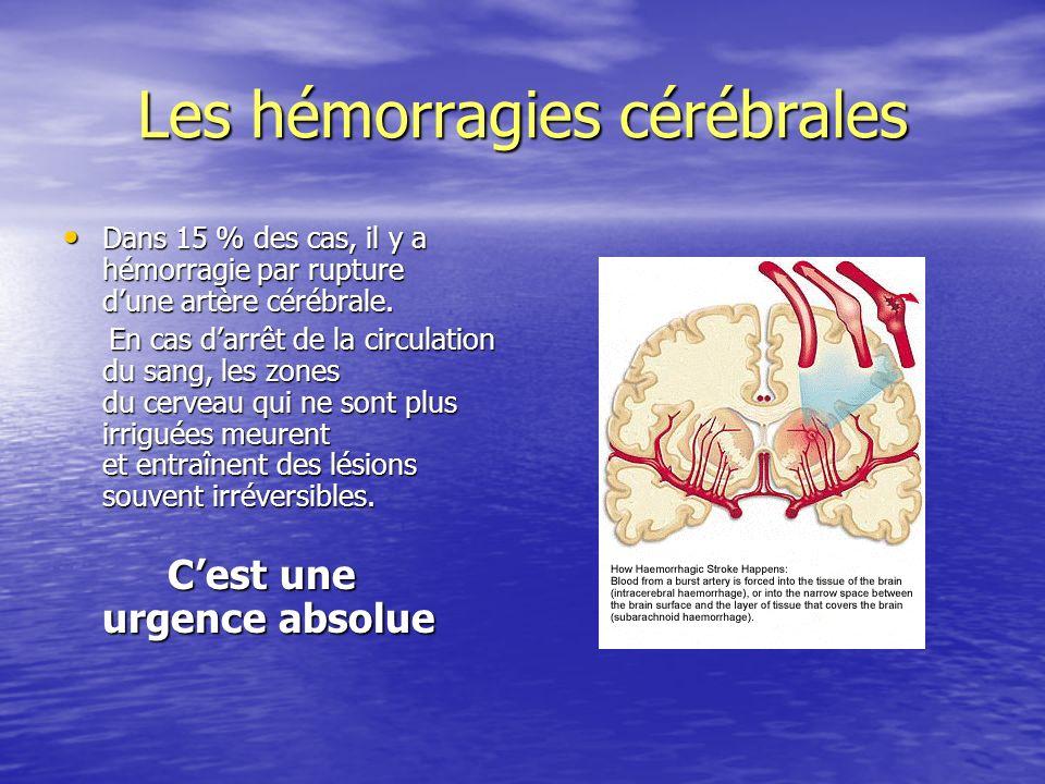 Les hémorragies cérébrales