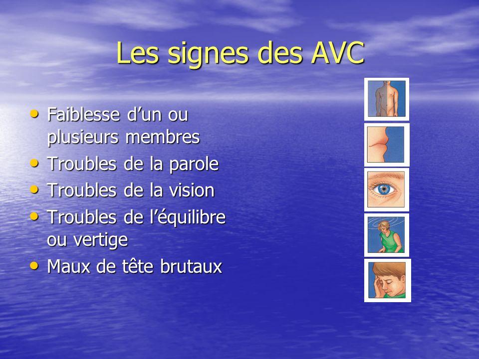 Les signes des AVC Faiblesse d'un ou plusieurs membres
