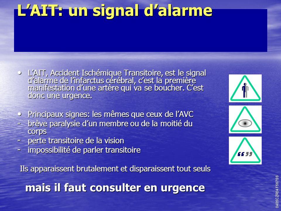 L'AIT: un signal d'alarme