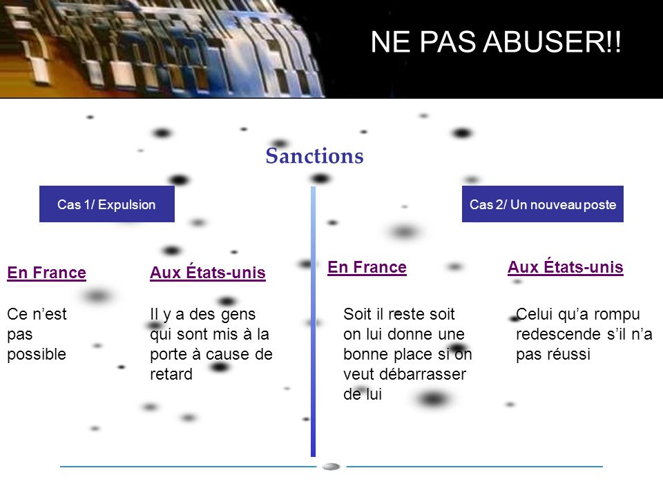 NE PAS ABUSER!! Sanctions En France Aux États-unis En France