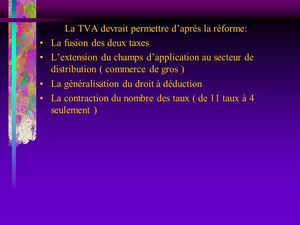 La TVA devrait permettre d'après la réforme: