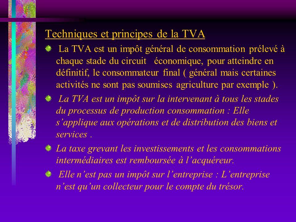 Techniques et principes de la TVA