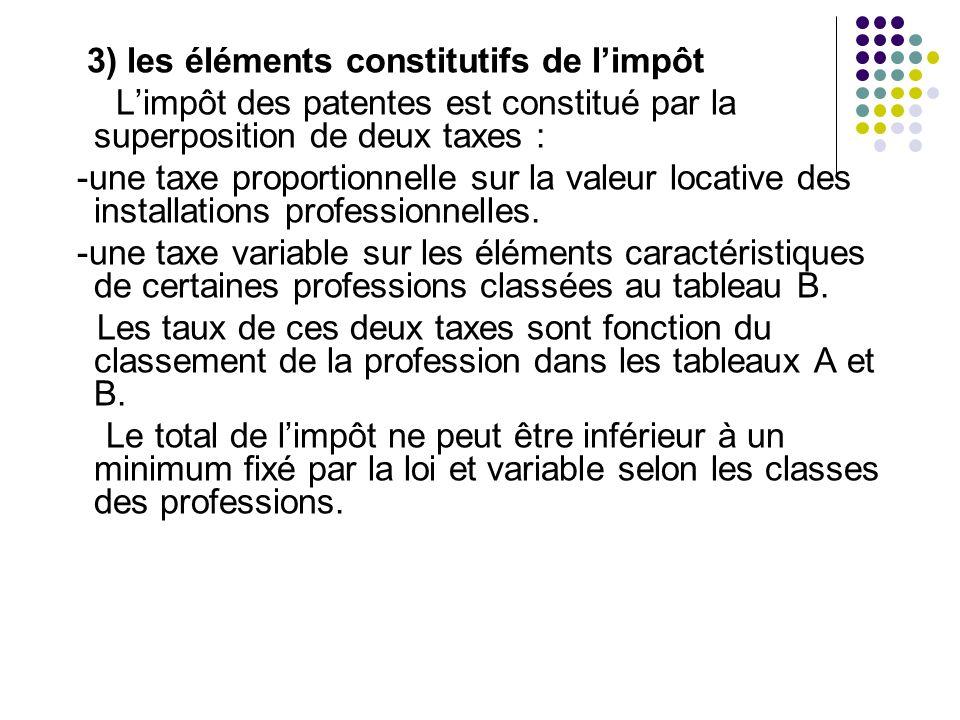 3) les éléments constitutifs de l'impôt