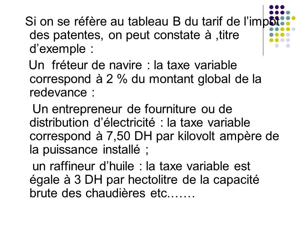 Si on se réfère au tableau B du tarif de l'impôt des patentes, on peut constate à ,titre d'exemple :