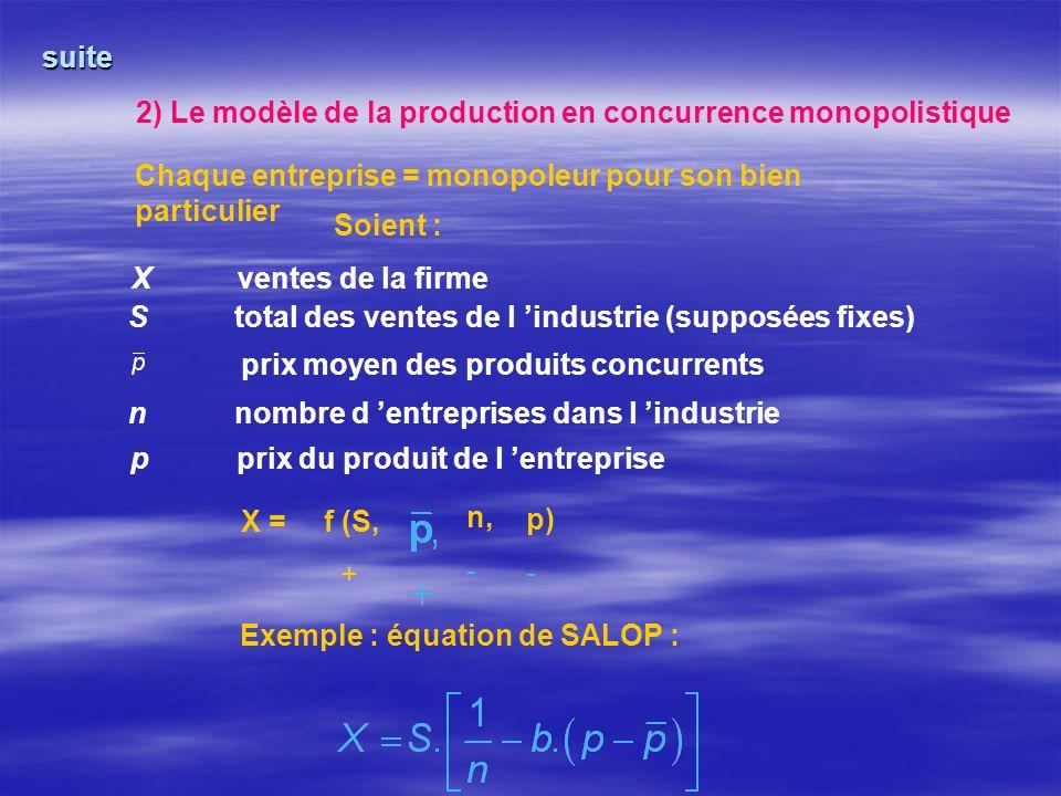 suite 2) Le modèle de la production en concurrence monopolistique. Chaque entreprise = monopoleur pour son bien particulier.