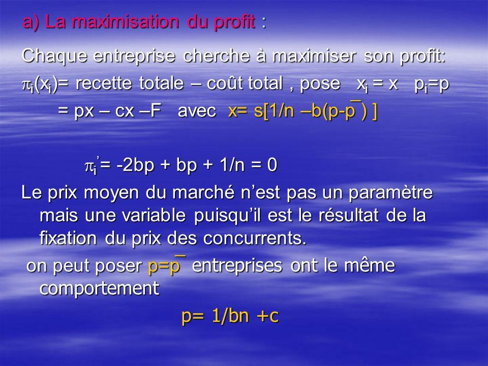 a) La maximisation du profit :
