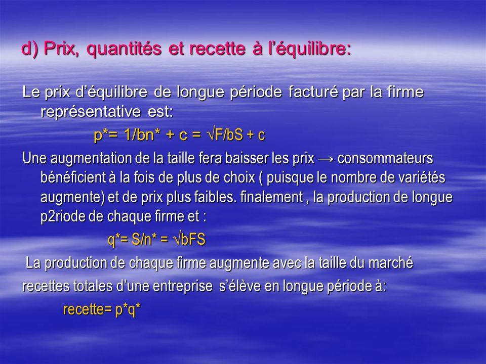 d) Prix, quantités et recette à l'équilibre: