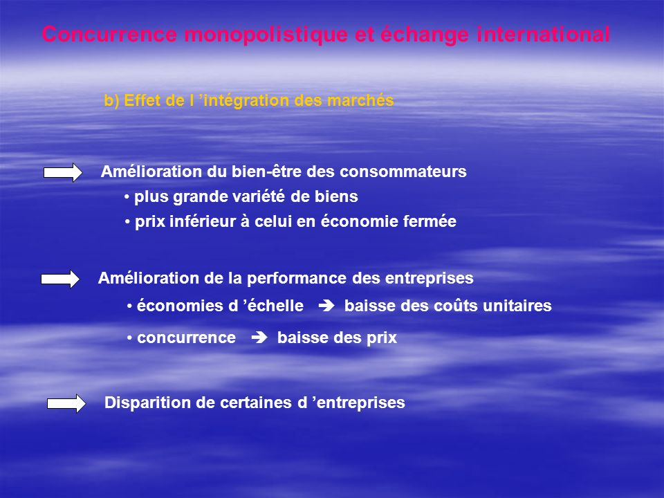 Concurrence monopolistique et échange international